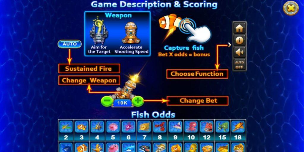 แนะนำเกมส์ FISH HUNTER 2 – SUPER EX-1