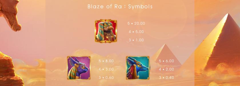 Blaze of Ra - symbols